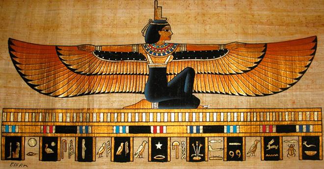 История египетских символов