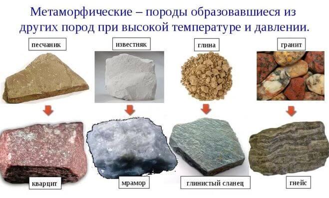 Метаморфические горные породы