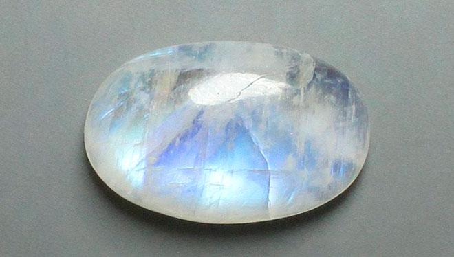 Параметры минерала