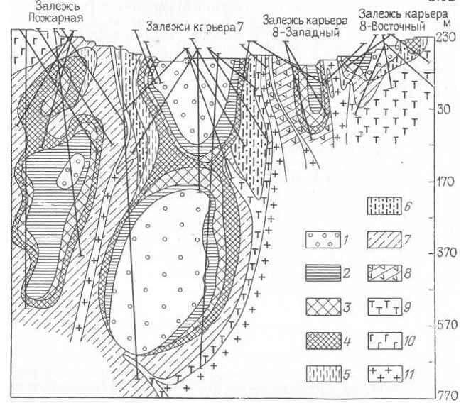 Баженовское месторождение хризотил-асбеста